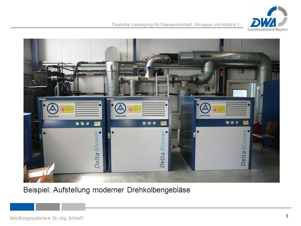 Deutsche Vereinigung für Wasserwirtschaft, Abwasser und Abfall e.V. Beispiel: Aufstellung moderner Drehkolbengebläse Belüftungssysteme  Dr.-Ing. Schr