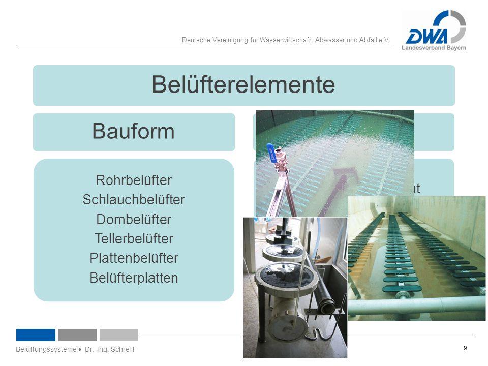 Deutsche Vereinigung für Wasserwirtschaft, Abwasser und Abfall e.V. Belüftungssysteme  Dr.-Ing. Schreff Belüfterelemente Bauform Rohrbelüfter Schlauc