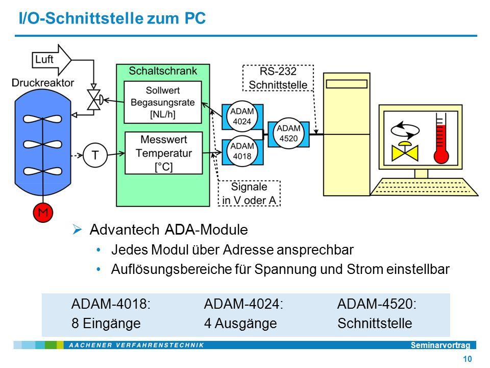 I/O-Schnittstelle zum PC  Advantech ADA-Module Jedes Modul über Adresse ansprechbar Auflösungsbereiche für Spannung und Strom einstellbar Seminarvortrag 10 ADAM-4018: 8 Eingänge ADAM-4024: 4 Ausgänge ADAM-4520: Schnittstelle