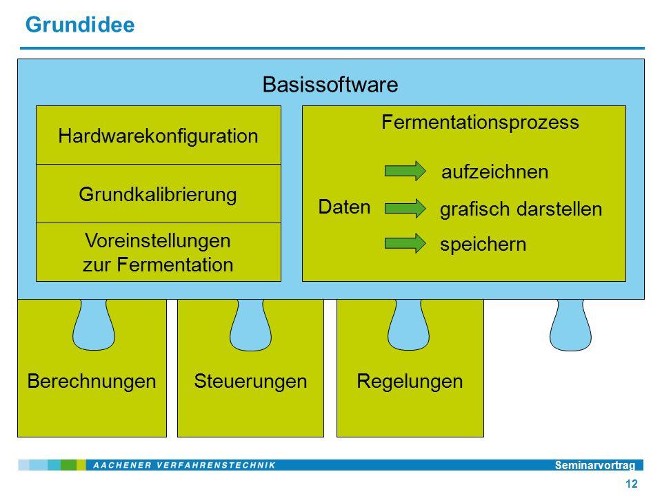 Regelungen Steuerungen Berechnungen Grundidee Seminarvortrag 12 Basissoftware Hardwarekonfiguration Grundkalibrierung Voreinstellungen zur Fermentation Fermentationsprozess Daten aufzeichnen grafisch darstellen speichern