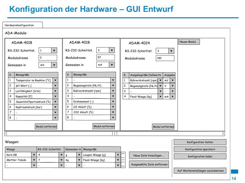 Konfiguration der Hardware – GUI Entwurf 14