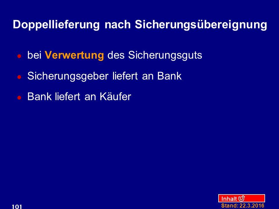 Inhalt Stand: 22.3.2016 101 Doppellieferung nach Sicherungsübereignung bei Verwertung des Sicherungsguts Sicherungsgeber liefert an Bank Bank liefert an Käufer