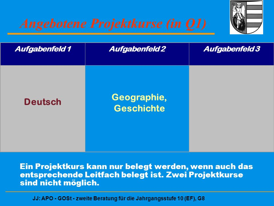 JJ: APO - GOSt - zweite Beratung für die Jahrgangsstufe 10 (EF), G8 Angebotene Projektkurse (in Q1) Aufgabenfeld 1Aufgabenfeld 2Aufgabenfeld 3 Deutsch Geographie, Geschichte Ein Projektkurs kann nur belegt werden, wenn auch das entsprechende Leitfach belegt ist.