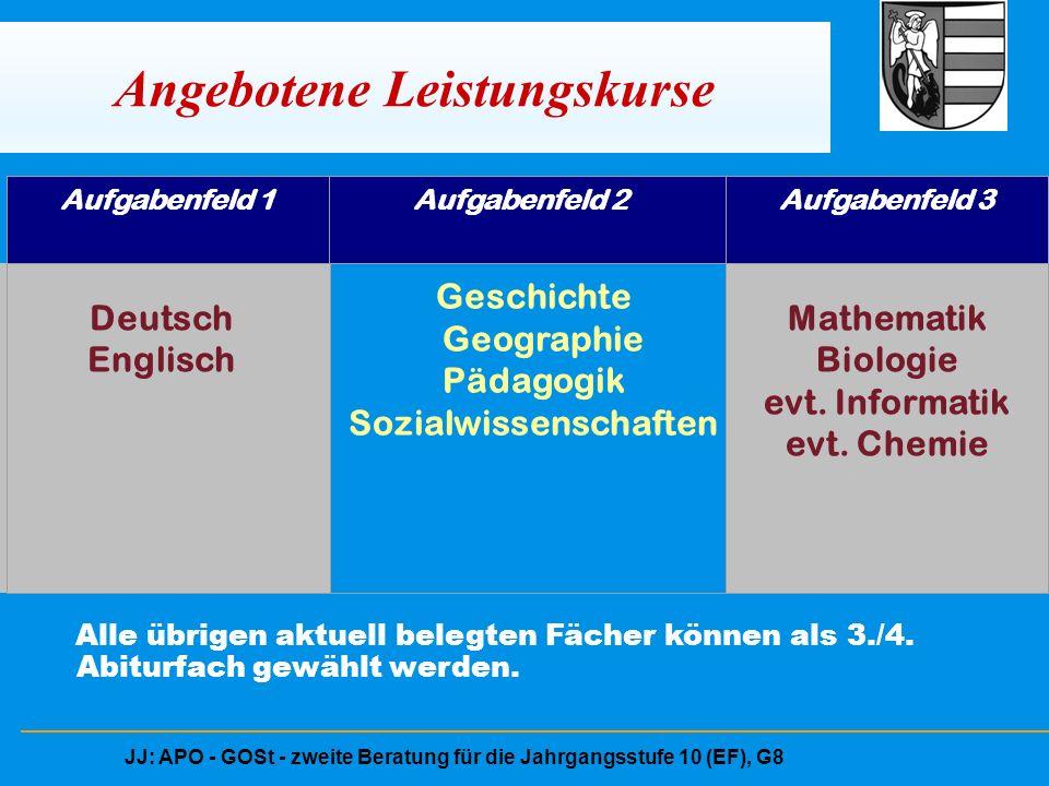 JJ: APO - GOSt - zweite Beratung für die Jahrgangsstufe 10 (EF), G8 Angebotene Leistungskurse Aufgabenfeld 1Aufgabenfeld 2Aufgabenfeld 3 Deutsch Englisch Mathematik Biologie evt.