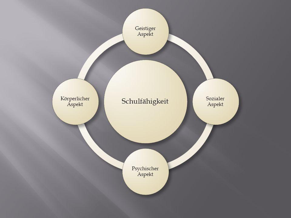 Schulfähigkeit Geistiger Aspekt Sozialer Aspekt Psychischer Aspekt Körperlicher Aspekt