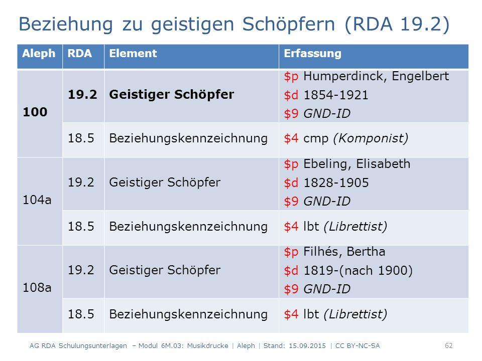 Beziehung zu geistigen Schöpfern (RDA 19.2) AG RDA Schulungsunterlagen – Modul 6M.03: Musikdrucke | Aleph | Stand: 15.09.2015 | CC BY-NC-SA 62 AlephRDAElementErfassung 100 19.2Geistiger Schöpfer $p Humperdinck, Engelbert $d 1854-1921 $9 GND-ID 18.5Beziehungskennzeichnung$4 cmp (Komponist) 104a 19.2Geistiger Schöpfer $p Ebeling, Elisabeth $d 1828-1905 $9 GND-ID 18.5Beziehungskennzeichnung$4 lbt (Librettist) 108a 19.2Geistiger Schöpfer $p Filhés, Bertha $d 1819-(nach 1900) $9 GND-ID 18.5Beziehungskennzeichnung$4 lbt (Librettist)