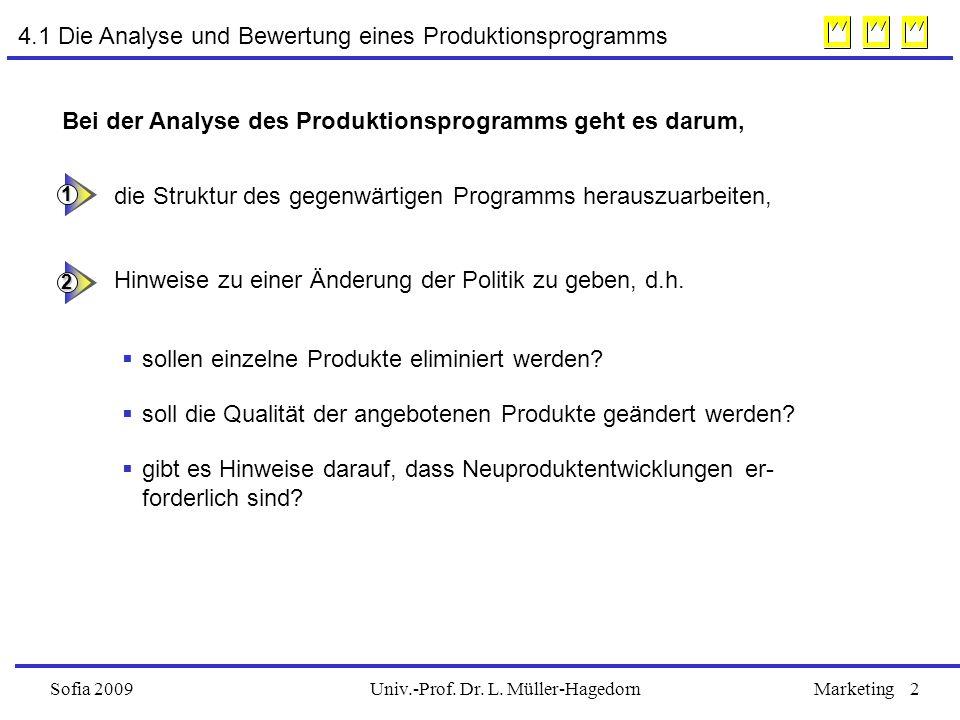 "Univ.-Prof. Dr. L. Müller-HagedornSofia 2009Marketing53 Fallbeispiel - ""Beck's Gold"