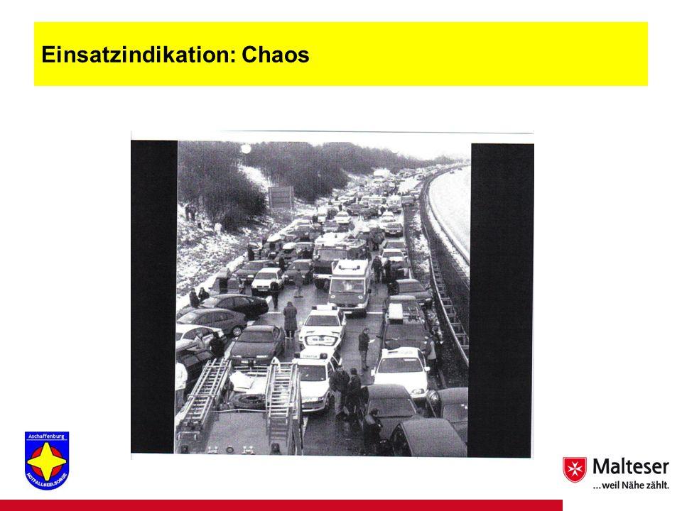 22Titel | Abteilung | Datum Einsatzindikation: Chaos