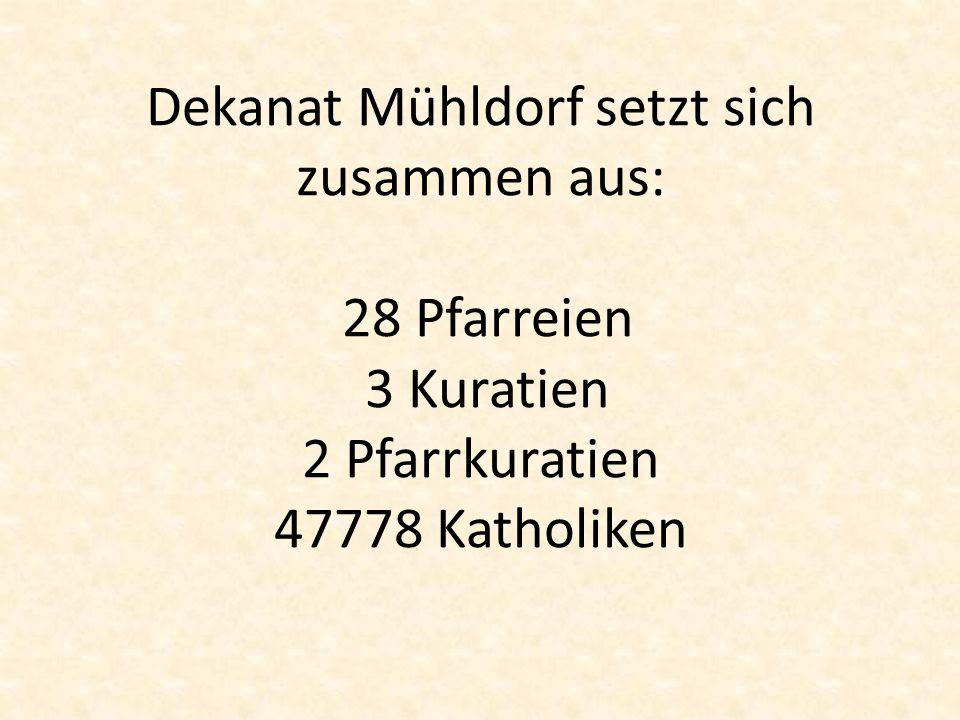 Dekanat Mühldorf setzt sich zusammen aus: 28 Pfarreien 3 Kuratien 2 Pfarrkuratien 47778 Katholiken