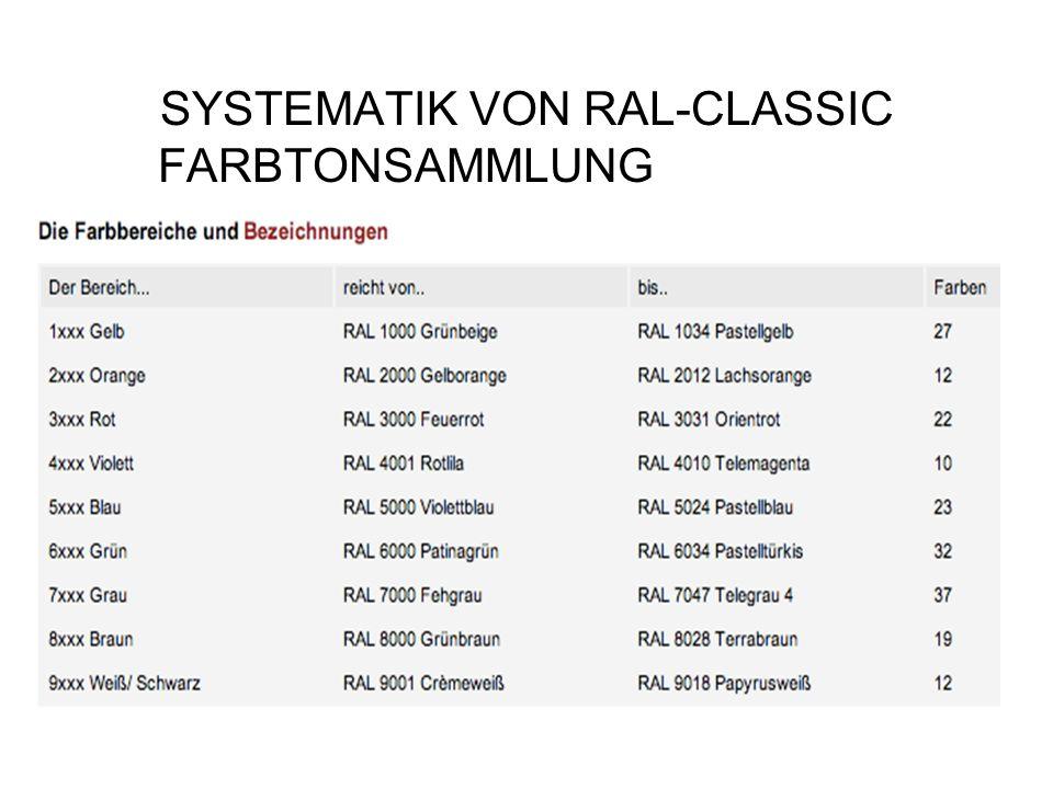 SYSTEMATIK VON RAL-CLASSIC FARBTONSAMMLUNG