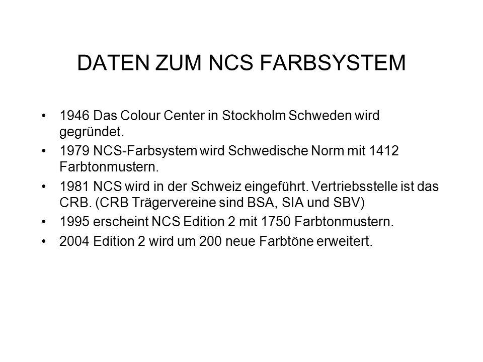 DATEN ZUM NCS FARBSYSTEM 1946 Das Colour Center in Stockholm Schweden wird gegründet.