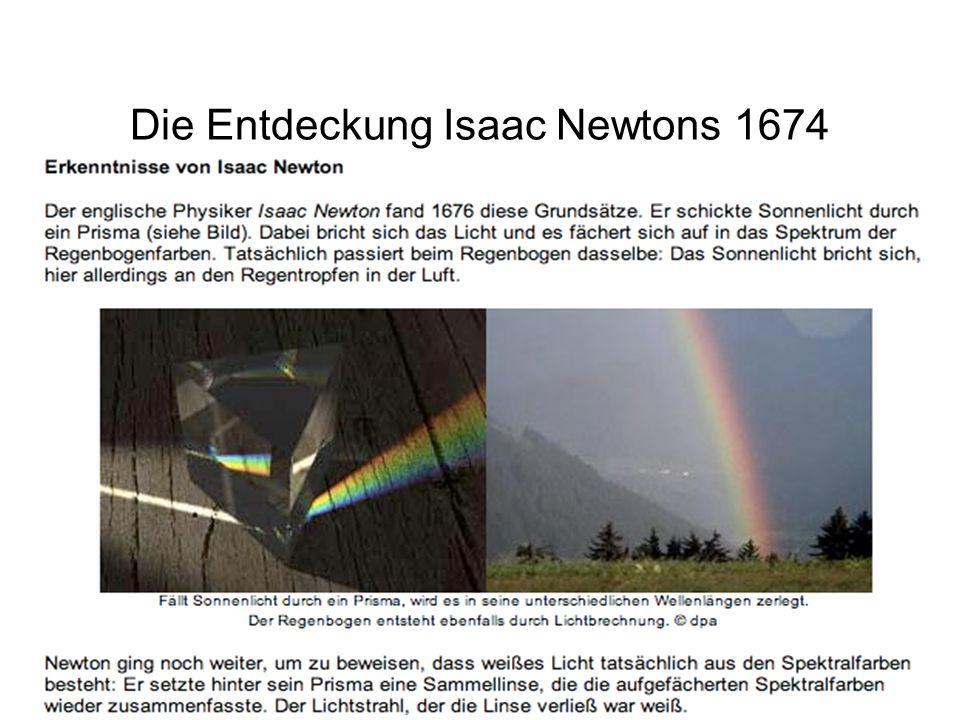 Die Entdeckung Isaac Newtons 1674