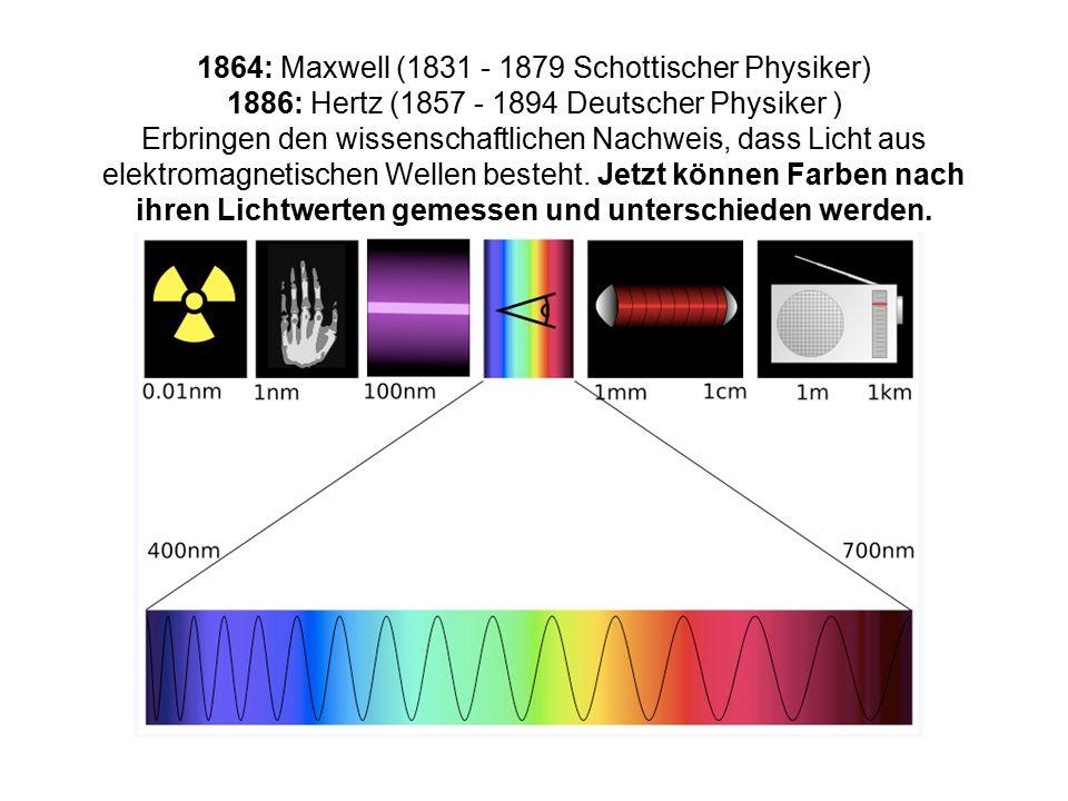 1864: Maxwell (1831 - 1879 Schottischer Physiker) 1886: Hertz (1857 - 1894 Deutscher Physiker ) Erbringen den wissenschaftlichen Nachweis, dass Licht aus elektromagnetischen Wellen besteht.