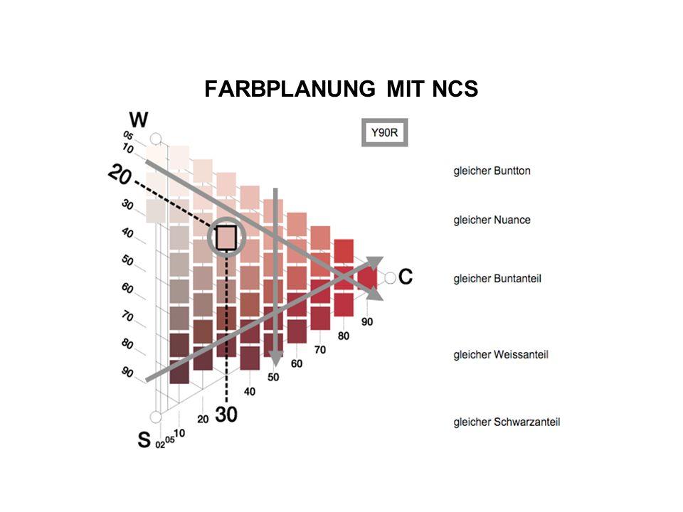 FARBPLANUNG MIT NCS