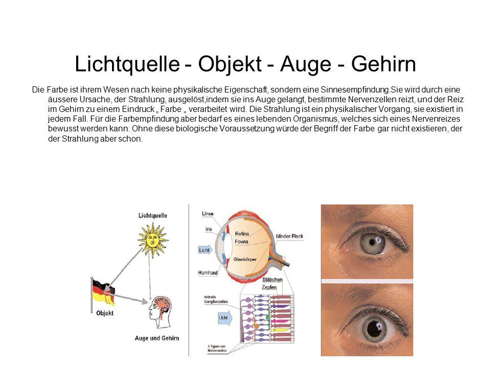"""Lichtquelle - Objekt - Auge - Gehirn Die Farbe ist ihrem Wesen nach keine physikalische Eigenschaft, sondern eine Sinnesempfindung.Sie wird durch eine äussere Ursache, der Strahlung, ausgelöst,indem sie ins Auge gelangt, bestimmte Nervenzellen reizt, und der Reiz im Gehirn zu einem Eindruck """" Farbe """" verarbeitet wird."""