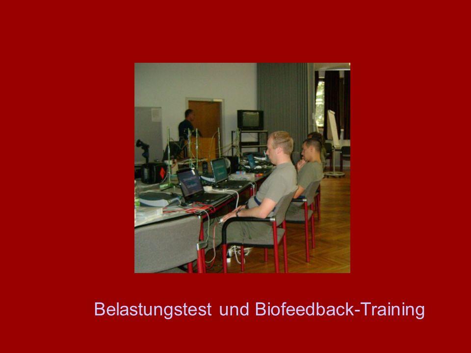 Belastungstest und Biofeedback-Training