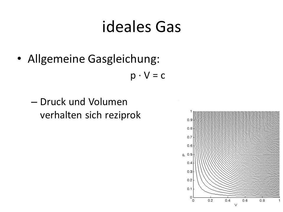 ideales Gas Allgemeine Gasgleichung: p · V = c – Druck und Volumen verhalten sich reziprok