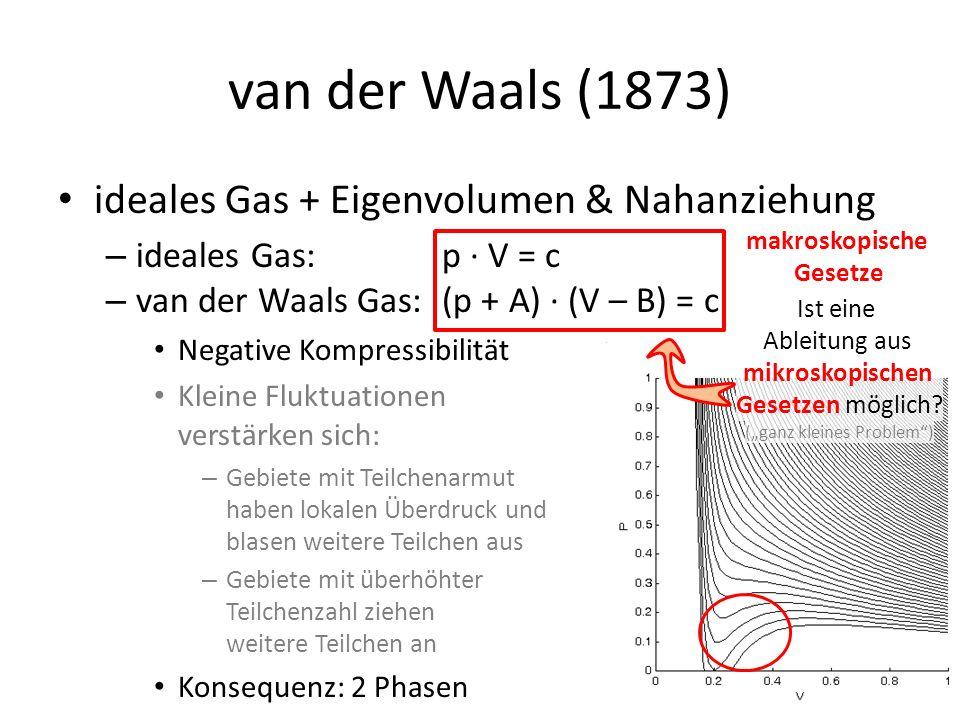 van der Waals (1873) ideales Gas + Eigenvolumen & Nahanziehung – ideales Gas:p · V = c – van der Waals Gas:(p + A) · (V – B) = c Negative Kompressibilität Kleine Fluktuationen verstärken sich: – Gebiete mit Teilchenarmut haben lokalen Überdruck und blasen weitere Teilchen aus – Gebiete mit überhöhter Teilchenzahl ziehen weitere Teilchen an Konsequenz: 2 Phasen makroskopische Gesetze Ist eine Ableitung aus mikroskopischen Gesetzen möglich.