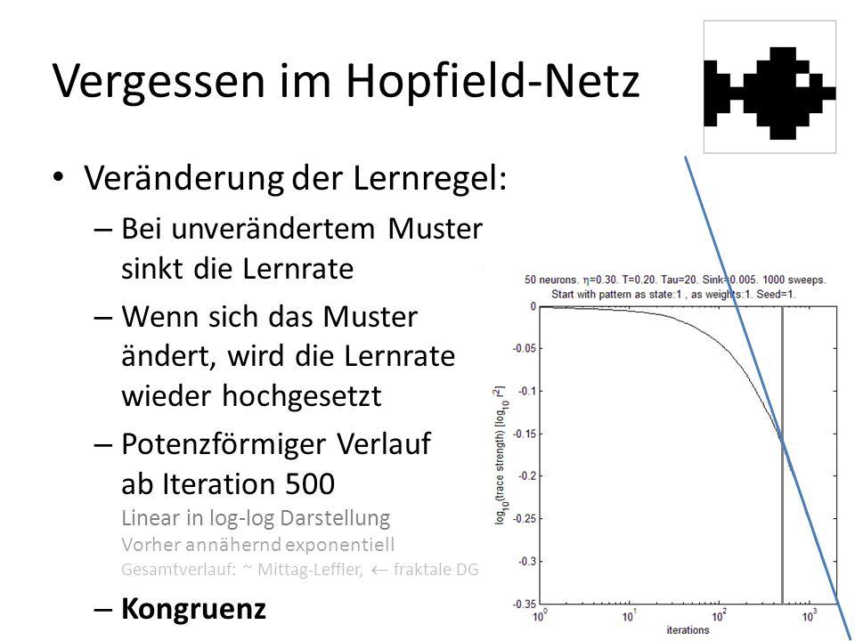 Vergessen im Hopfield-Netz Veränderung der Lernregel: – Bei unverändertem Muster sinkt die Lernrate – Wenn sich das Muster ändert, wird die Lernrate wieder hochgesetzt – Potenzförmiger Verlauf ab Iteration 500 Linear in log-log Darstellung Vorher annähernd exponentiell Gesamtverlauf: ~ Mittag-Leffler,  fraktale DG – Kongruenz