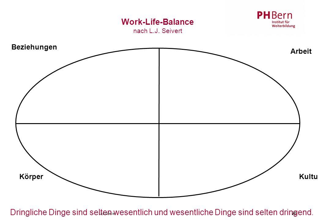Work-Life-Balance nach L.J.