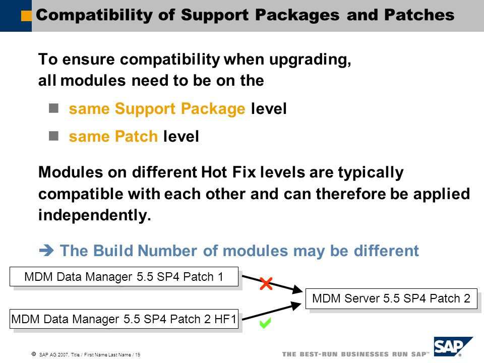  SAP AG 2007, Title / First Name Last Name / 19 Compatibility of Support Packages and Patches To ensure compatibility when upgrading, all modules need to be on the same Support Package level same Patch level Modules on different Hot Fix levels are typically compatible with each other and can therefore be applied independently.