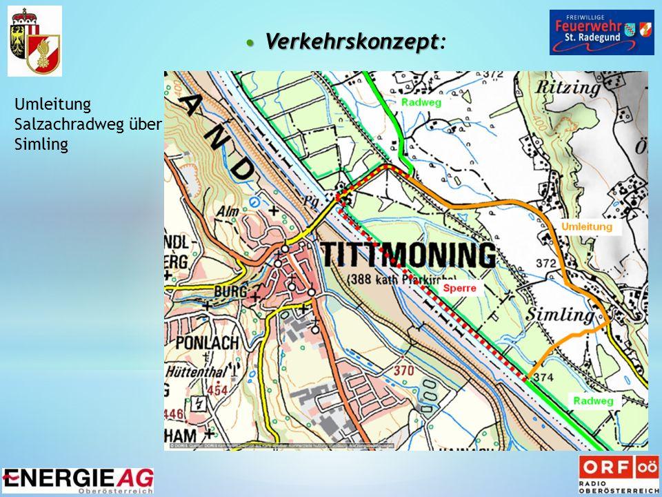 VerkehrskonzeptVerkehrskonzept: Umleitung Salzachradweg über Simling