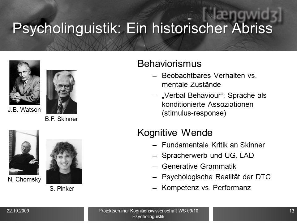 Psycholinguistik: Ein historischer Abriss Behaviorismus –Beobachtbares Verhalten vs.