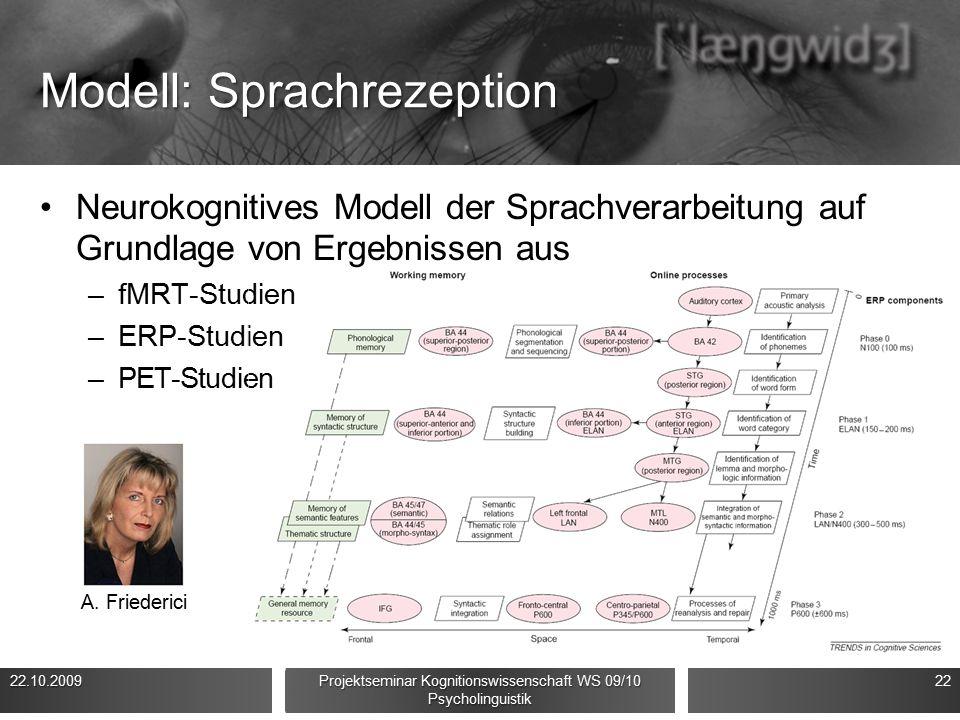 Modell: Sprachrezeption Neurokognitives Modell der Sprachverarbeitung auf Grundlage von Ergebnissen aus –fMRT-Studien –ERP-Studien –PET-Studien 22.10.200922 Projektseminar Kognitionswissenschaft WS 09/10 Psycholinguistik A.