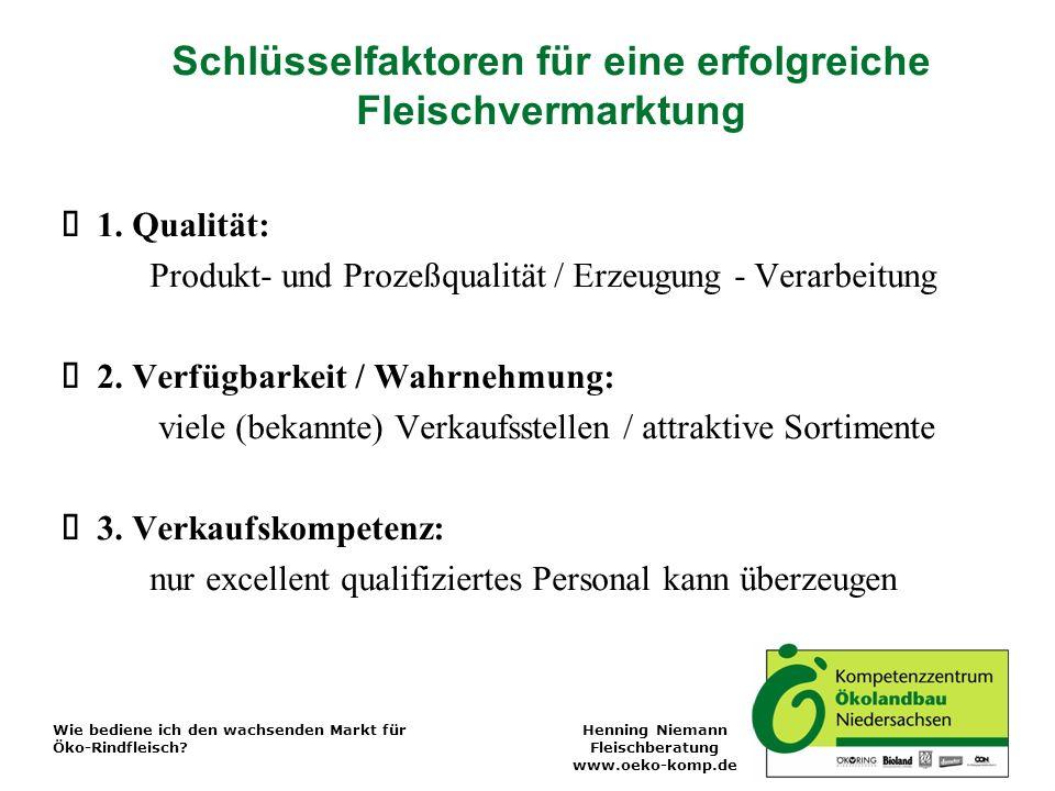 Henning Niemann Fleischberatung www.oeko-komp.de Vernetzung sichert nachhaltigen Erfolg DVGVTheke SEH / Naturkost LEH Absetzer / Ferkel Futter- mittel Tierhalter QualitätForschung Fleischer / Schlachthof Vermarkter Berater / Institutionen