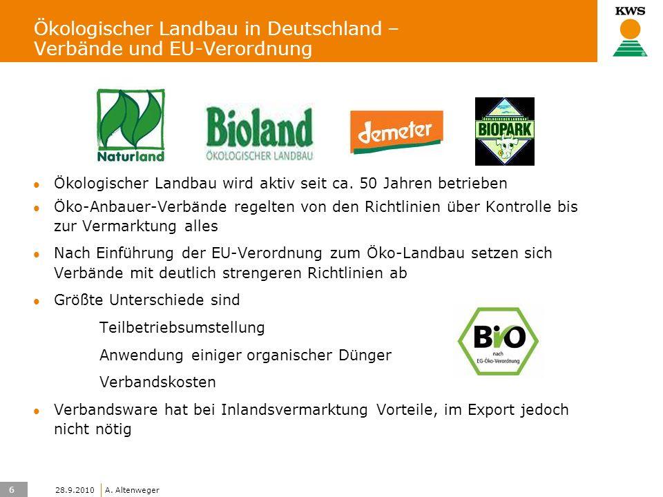 6 KWS UK-LT/HO A. Altenweger 28.9.2010 Ökologischer Landbau in Deutschland – Verbände und EU-Verordnung Ökologischer Landbau wird aktiv seit ca. 50 Ja
