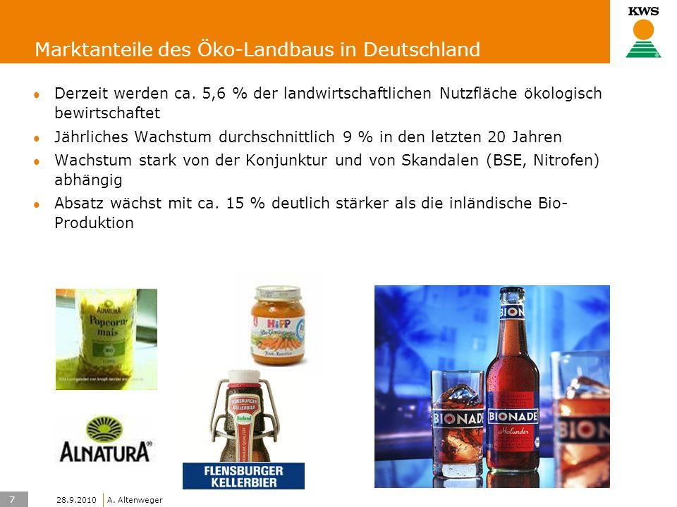 7 KWS UK-LT/HO A. Altenweger 28.9.2010 Marktanteile des Öko-Landbaus in Deutschland Derzeit werden ca. 5,6 % der landwirtschaftlichen Nutzfläche ökolo
