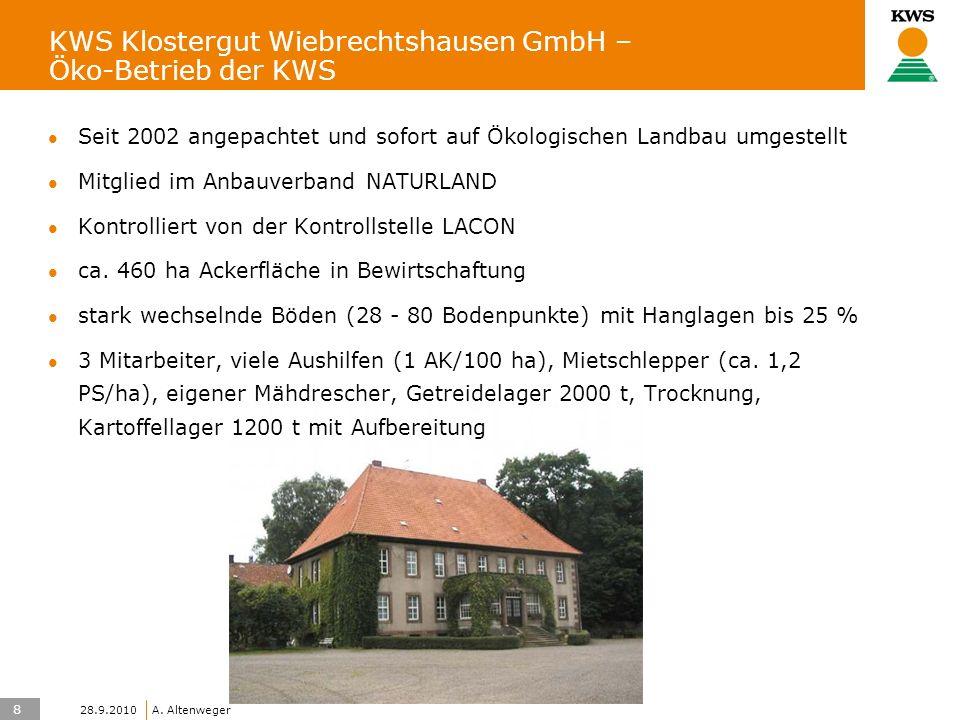 8 KWS UK-LT/HO A. Altenweger 28.9.2010 KWS Klostergut Wiebrechtshausen GmbH – Öko-Betrieb der KWS Seit 2002 angepachtet und sofort auf Ökologischen La