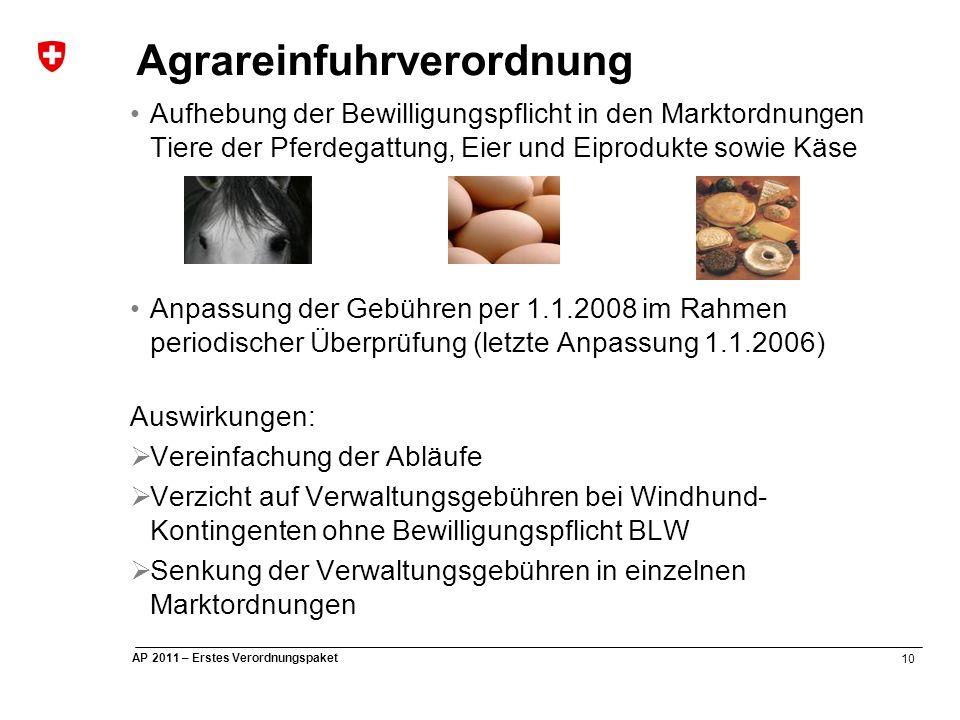 10 AP 2011 – Erstes Verordnungspaket Agrareinfuhrverordnung Aufhebung der Bewilligungspflicht in den Marktordnungen Tiere der Pferdegattung, Eier und Eiprodukte sowie Käse Anpassung der Gebühren per 1.1.2008 im Rahmen periodischer Überprüfung (letzte Anpassung 1.1.2006) Auswirkungen:  Vereinfachung der Abläufe  Verzicht auf Verwaltungsgebühren bei Windhund- Kontingenten ohne Bewilligungspflicht BLW  Senkung der Verwaltungsgebühren in einzelnen Marktordnungen