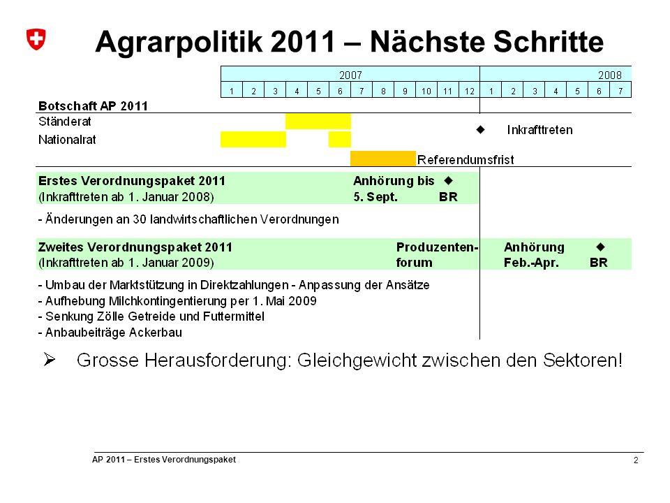 2 AP 2011 – Erstes Verordnungspaket Agrarpolitik 2011 – Nächste Schritte