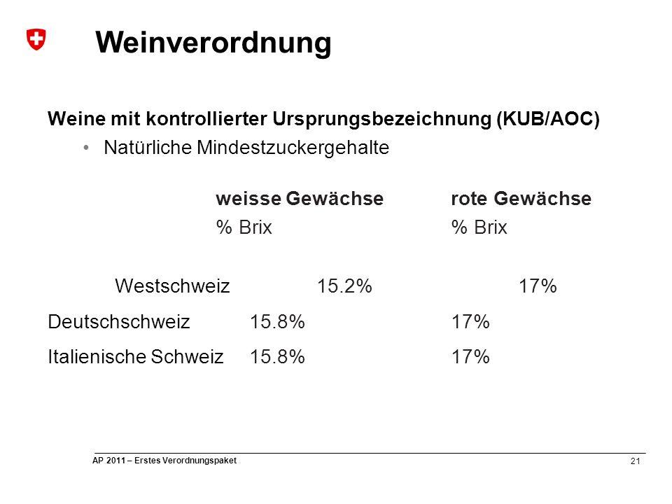 21 AP 2011 – Erstes Verordnungspaket Weinverordnung Weine mit kontrollierter Ursprungsbezeichnung (KUB/AOC) Natürliche Mindestzuckergehalte weisse Gewächserote Gewächse % Brix Westschweiz 15.2%17% Deutschschweiz 15.8%17% Italienische Schweiz 15.8%17%