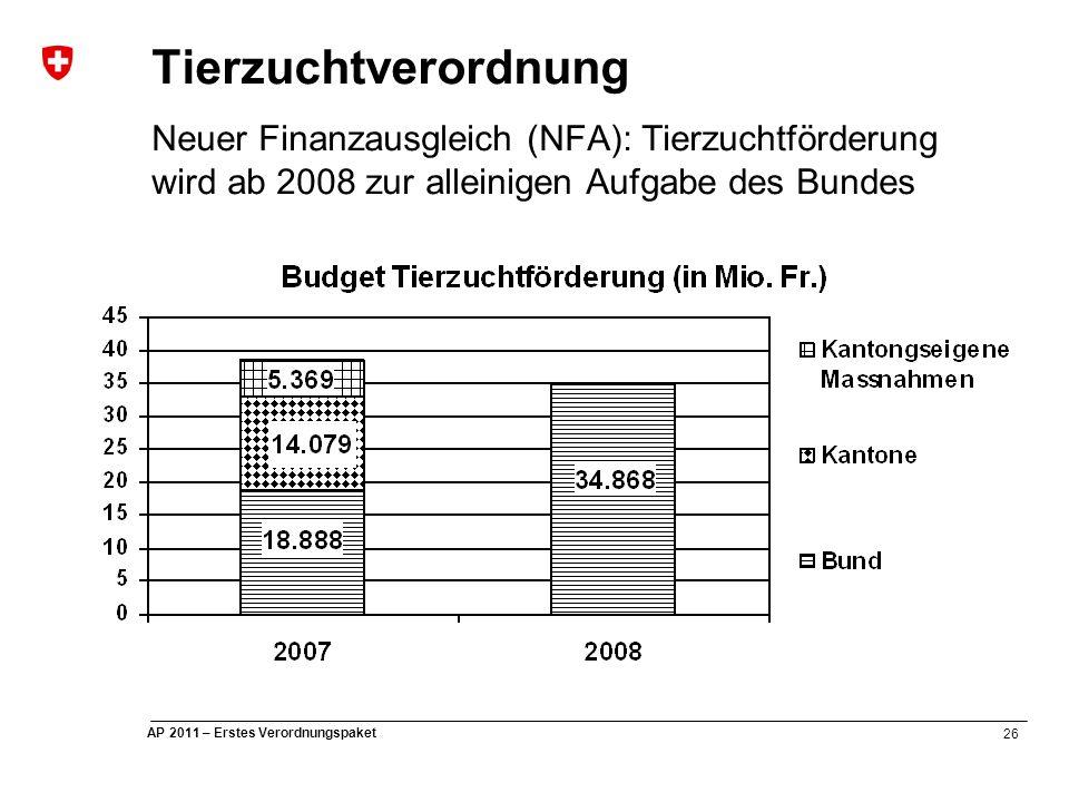 26 AP 2011 – Erstes Verordnungspaket Tierzuchtverordnung Neuer Finanzausgleich (NFA): Tierzuchtförderung wird ab 2008 zur alleinigen Aufgabe des Bundes