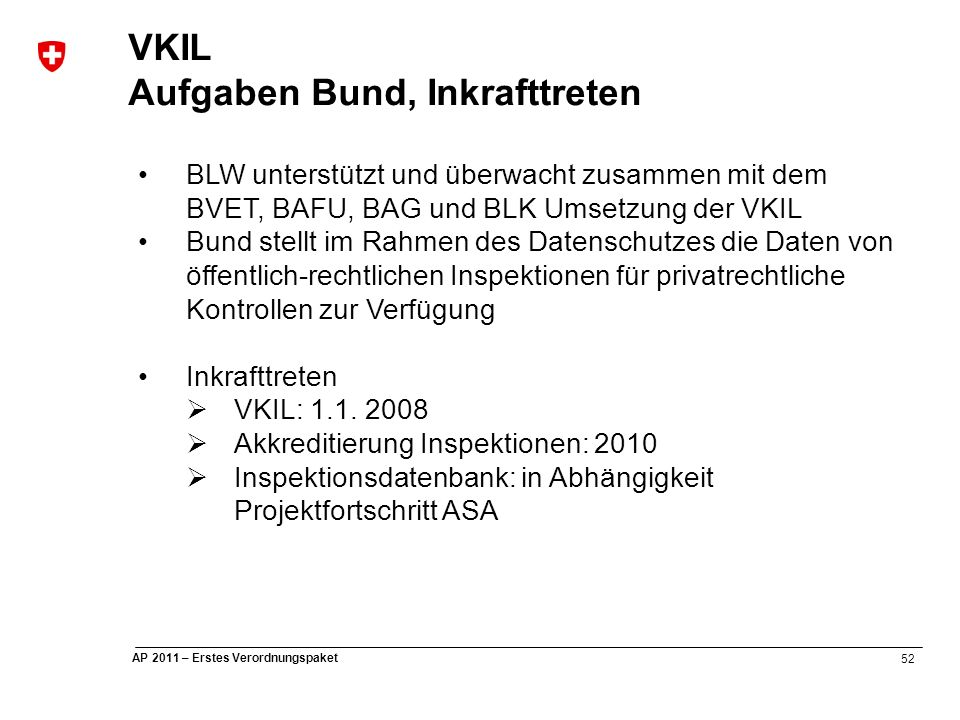 52 AP 2011 – Erstes Verordnungspaket VKIL Aufgaben Bund, Inkrafttreten BLW unterstützt und überwacht zusammen mit dem BVET, BAFU, BAG und BLK Umsetzung der VKIL Bund stellt im Rahmen des Datenschutzes die Daten von öffentlich-rechtlichen Inspektionen für privatrechtliche Kontrollen zur Verfügung Inkrafttreten  VKIL: 1.1.