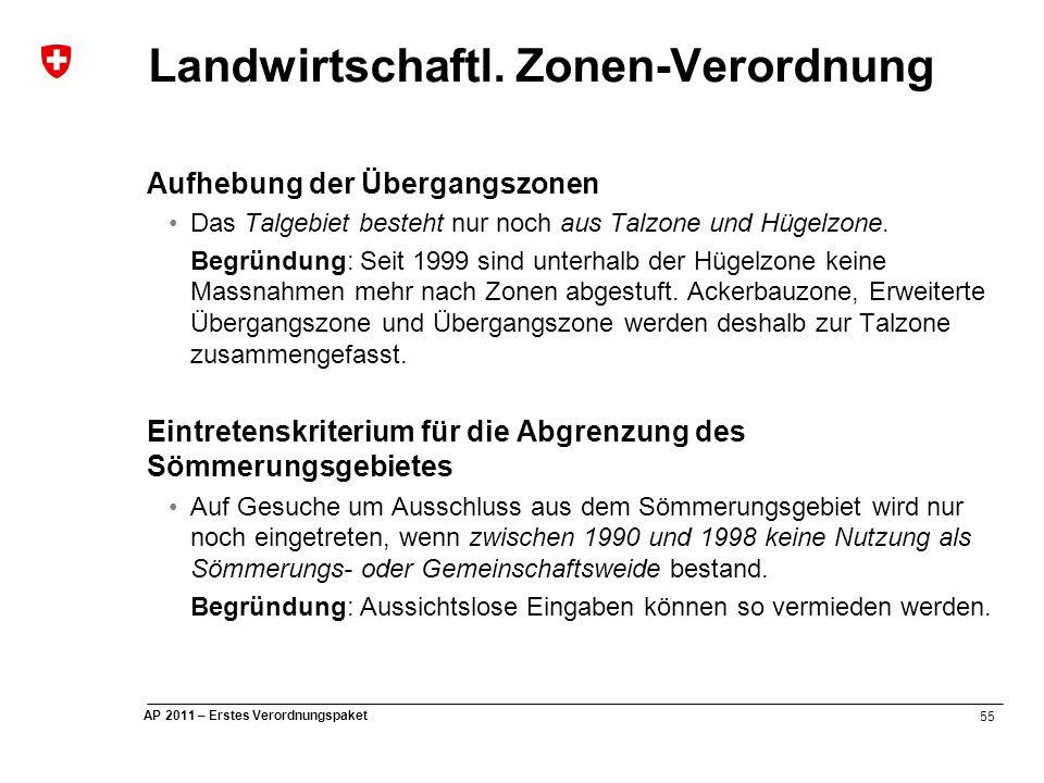 55 AP 2011 – Erstes Verordnungspaket Landwirtschaftl.