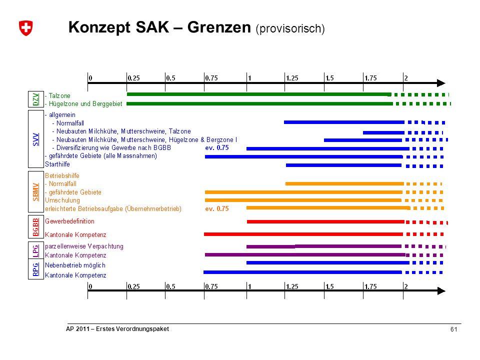 61 AP 2011 – Erstes Verordnungspaket Konzept SAK – Grenzen (provisorisch)