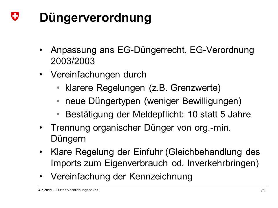 71 AP 2011 – Erstes Verordnungspaket Düngerverordnung Anpassung ans EG-Düngerrecht, EG-Verordnung 2003/2003 Vereinfachungen durch klarere Regelungen (z.B.