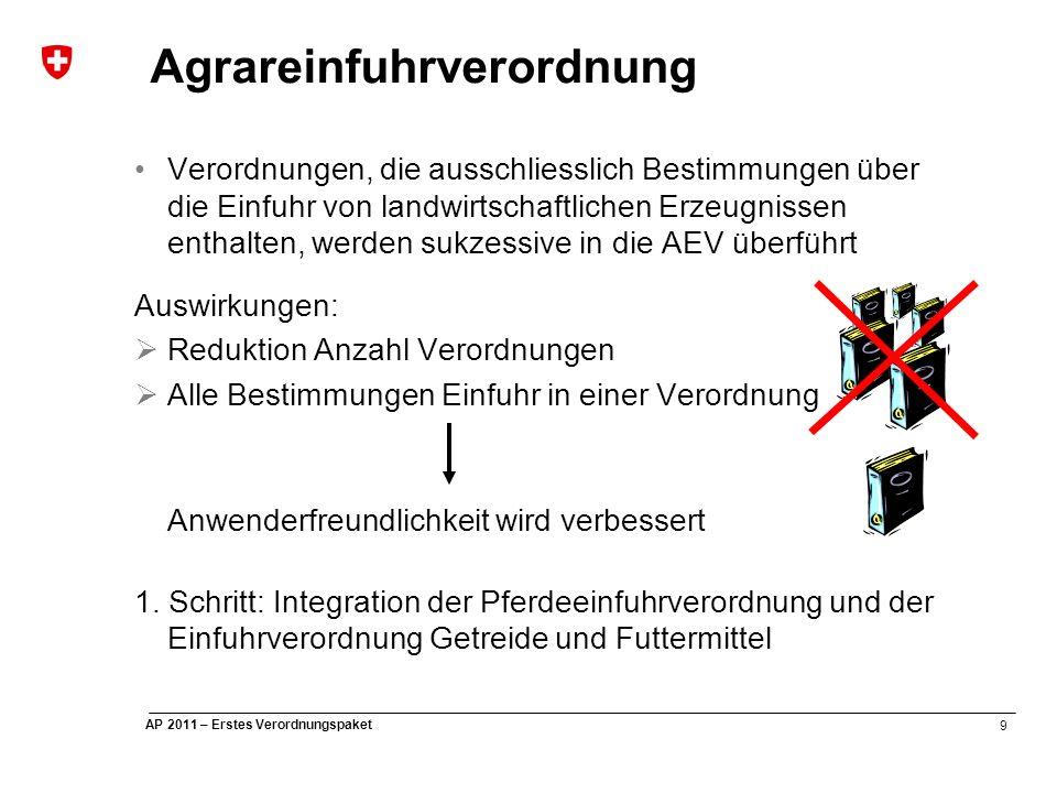 9 AP 2011 – Erstes Verordnungspaket Agrareinfuhrverordnung Verordnungen, die ausschliesslich Bestimmungen über die Einfuhr von landwirtschaftlichen Erzeugnissen enthalten, werden sukzessive in die AEV überführt Auswirkungen:  Reduktion Anzahl Verordnungen  Alle Bestimmungen Einfuhr in einer Verordnung Anwenderfreundlichkeit wird verbessert 1.