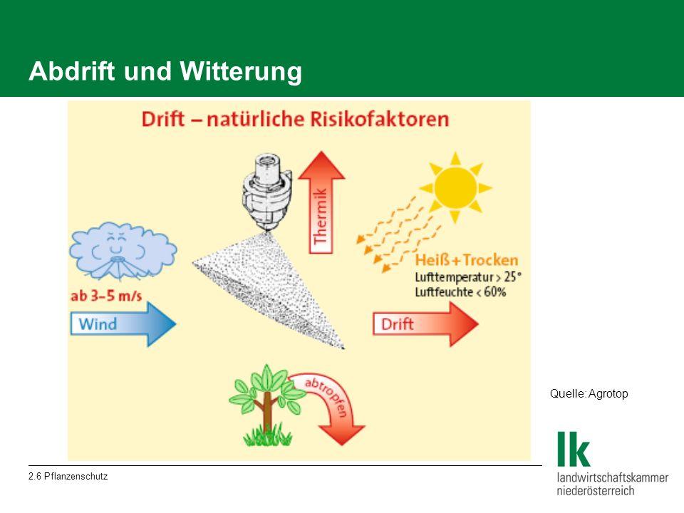 Abdrift und Witterung 2.6 Pflanzenschutz Quelle: Agrotop