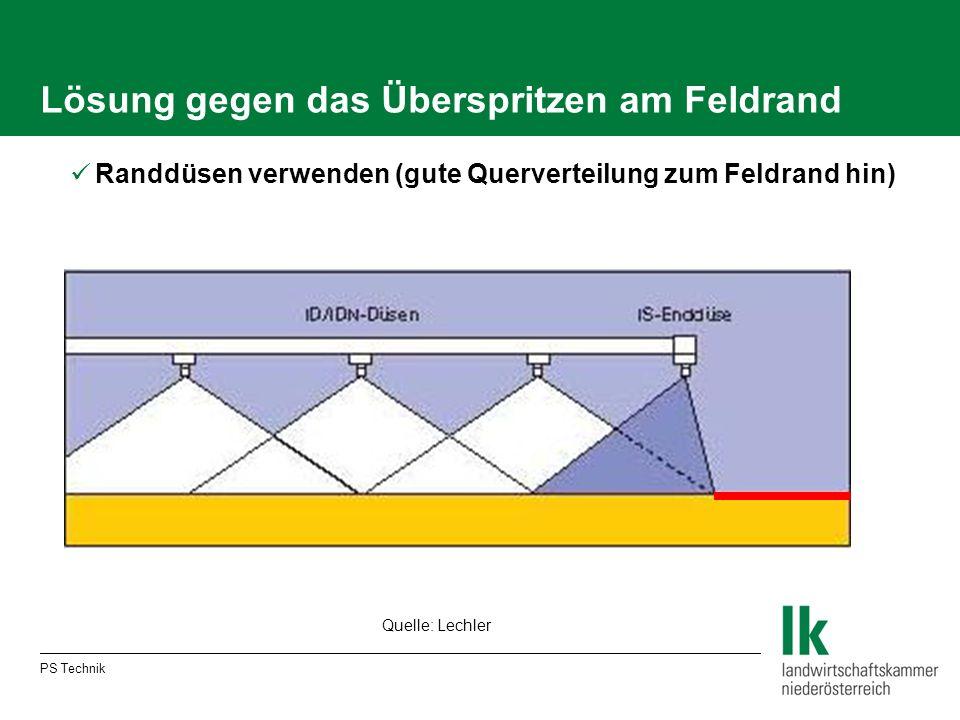 Lösung gegen das Überspritzen am Feldrand Randdüsen verwenden (gute Querverteilung zum Feldrand hin) Quelle: Lechler PS Technik