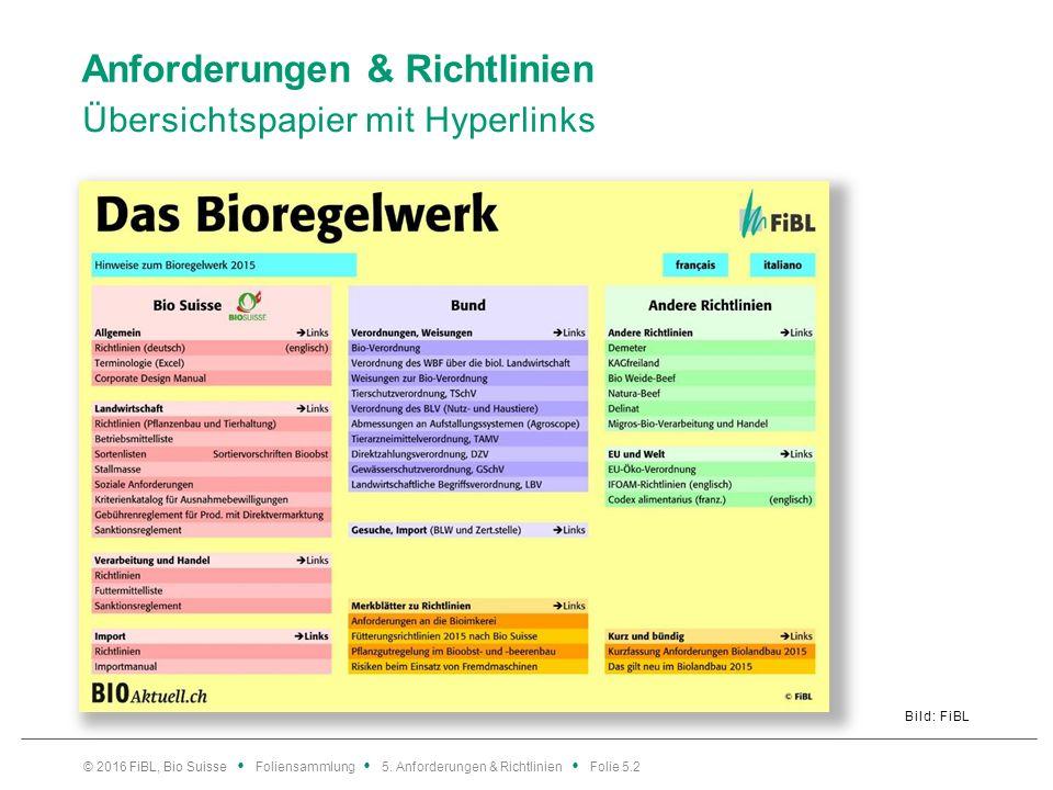 Anforderungen & Richtlinien Übersichtspapier mit Hyperlinks Bild: FiBL © 2016 FiBL, Bio Suisse Foliensammlung 5.
