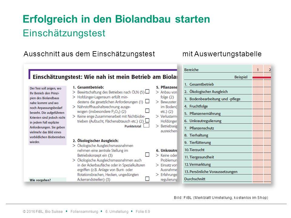 Erfolgreich in den Biolandbau starten Einschätzungstest Bild: FiBL (Merkblatt Umstellung, kostenlos im Shop) © 2016 FiBL, Bio Suisse Foliensammlung 6.