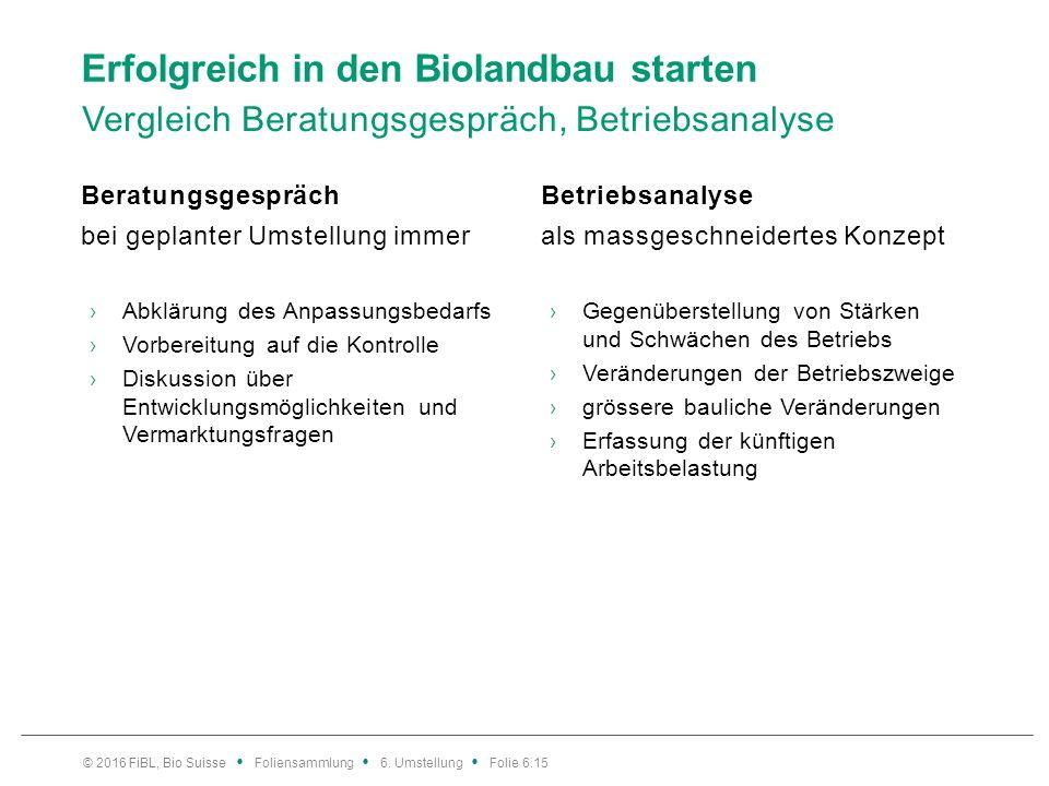 Erfolgreich in den Biolandbau starten Vergleich Beratungsgespräch, Betriebsanalyse Beratungsgespräch bei geplanter Umstellung immer ›Abklärung des Anp