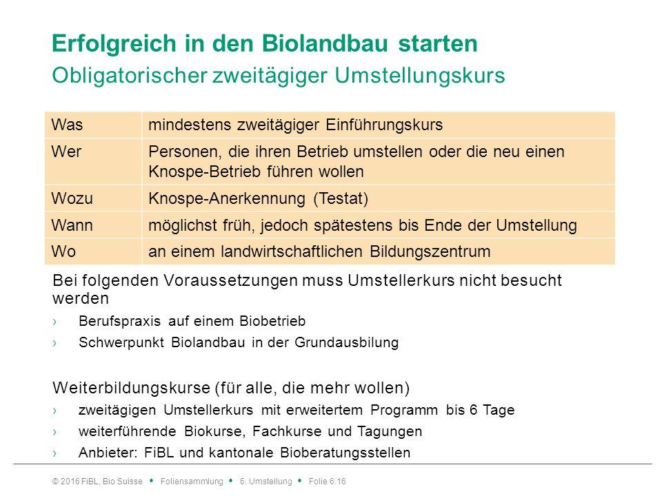 Erfolgreich in den Biolandbau starten Obligatorischer zweitägiger Umstellungskurs Bei folgenden Voraussetzungen muss Umstellerkurs nicht besucht werden ›Berufspraxis auf einem Biobetrieb ›Schwerpunkt Biolandbau in der Grundausbilung Weiterbildungskurse (für alle, die mehr wollen) ›zweitägigen Umstellerkurs mit erweitertem Programm bis 6 Tage ›weiterführende Biokurse, Fachkurse und Tagungen ›Anbieter: FiBL und kantonale Bioberatungsstellen © 2016 FiBL, Bio Suisse Foliensammlung 6.