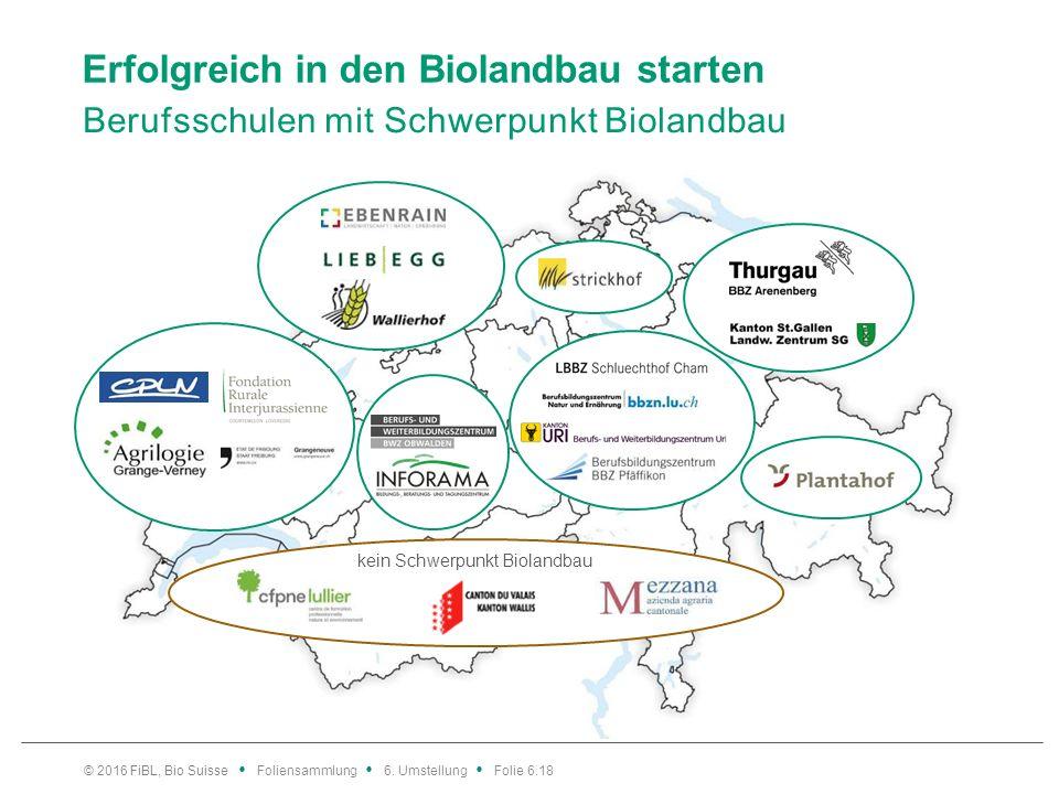 Erfolgreich in den Biolandbau starten Berufsschulen mit Schwerpunkt Biolandbau © 2016 FiBL, Bio Suisse Foliensammlung 6. Umstellung Folie 6.18 kein Sc