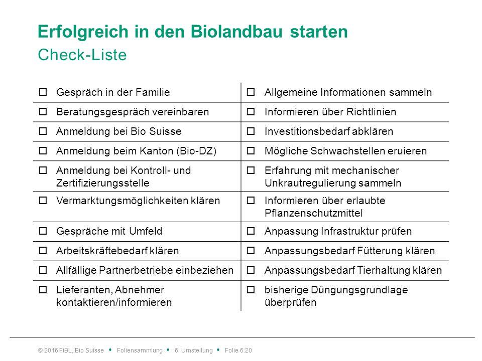 Erfolgreich in den Biolandbau starten Check-Liste  Gespräch in der Familie  Allgemeine Informationen sammeln  Beratungsgespräch vereinbaren  Infor
