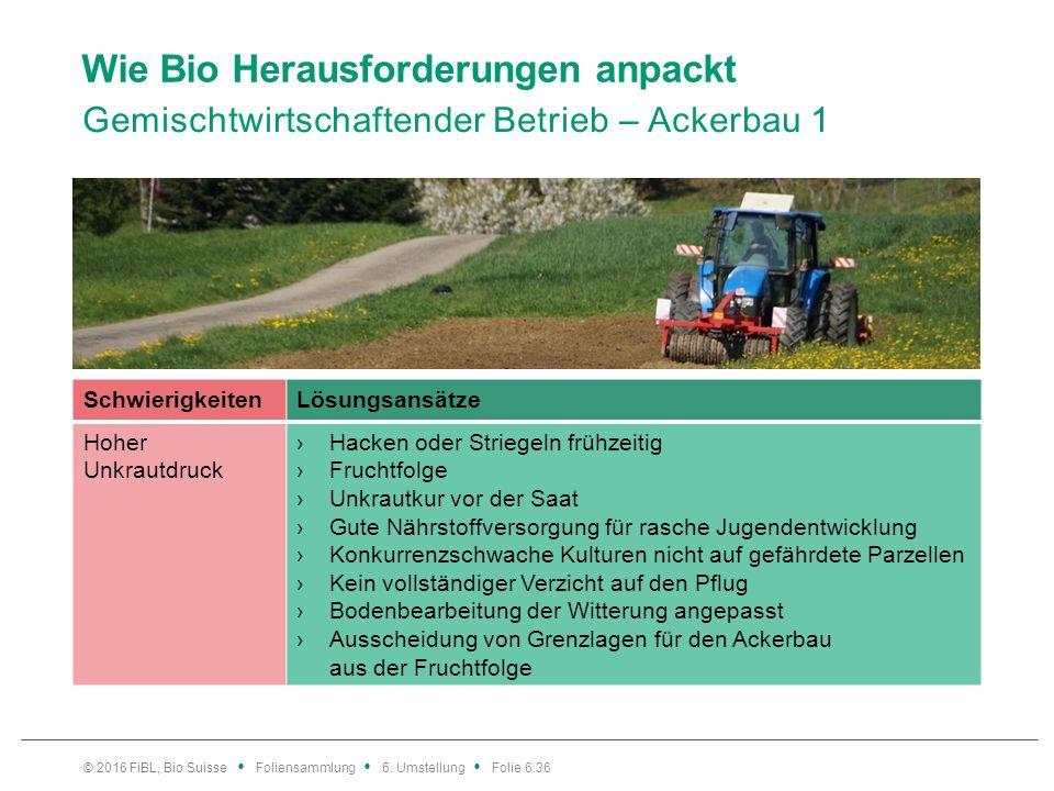 Wie Bio Herausforderungen anpackt Gemischtwirtschaftender Betrieb – Ackerbau 1 © 2016 FiBL, Bio Suisse Foliensammlung 6. Umstellung Folie 6.36 Schwier
